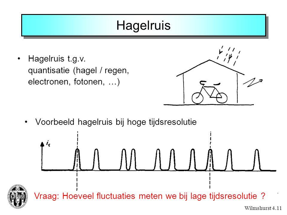 Hagelruis Voorbeeld hagelruis bij hoge tijdsresolutie Wilmshurst 4.11 Vraag: Hoeveel fluctuaties meten we bij lage tijdsresolutie ? Hagelruis t.g.v. q