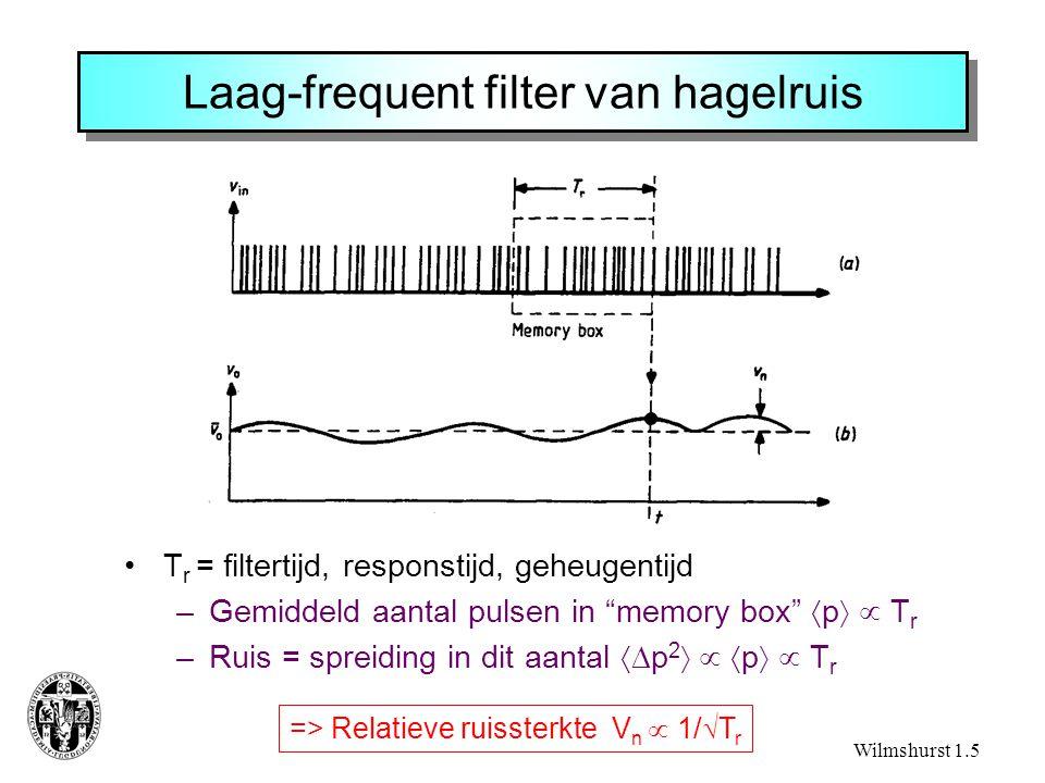 """Laag-frequent filter van hagelruis T r = filtertijd, responstijd, geheugentijd –Gemiddeld aantal pulsen in """"memory box""""  p   T r –Ruis = spreiding"""