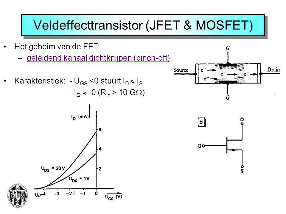 Veldeffecttransistor (JFET & MOSFET) Het geheim van de FET: –geleidend kanaal dichtknijpen (pinch-off) Karakteristiek: - U GS <0 stuurt I D  I S - I