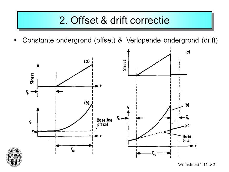 2. Offset & drift correctie Wilmshurst 1.11 & 2.4 Constante ondergrond (offset) & Verlopende ondergrond (drift)
