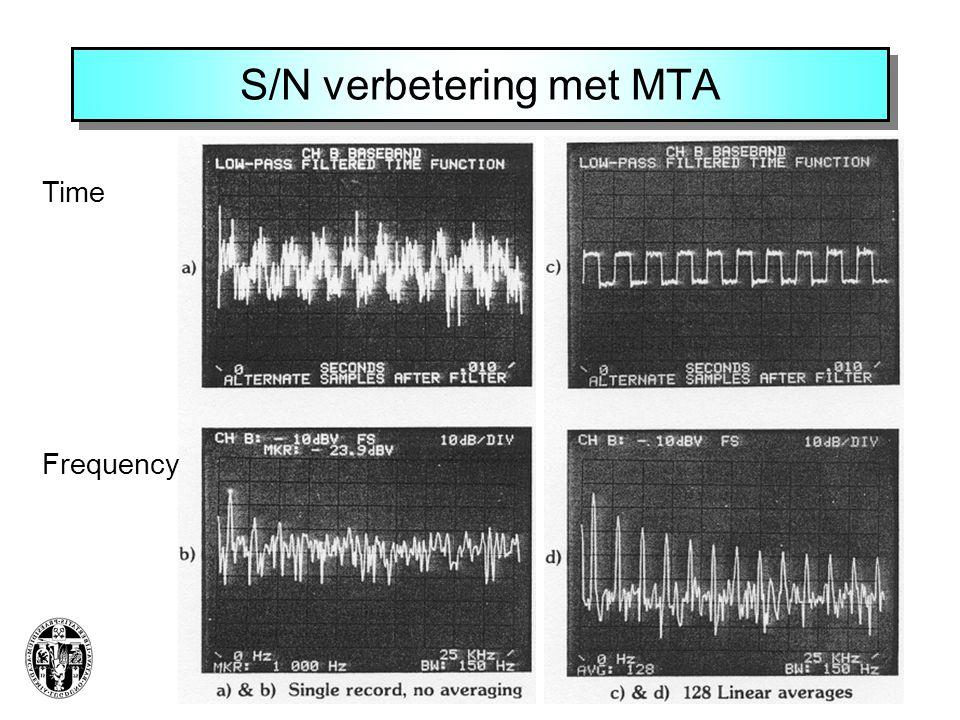 S/N verbetering met MTA Time Frequency