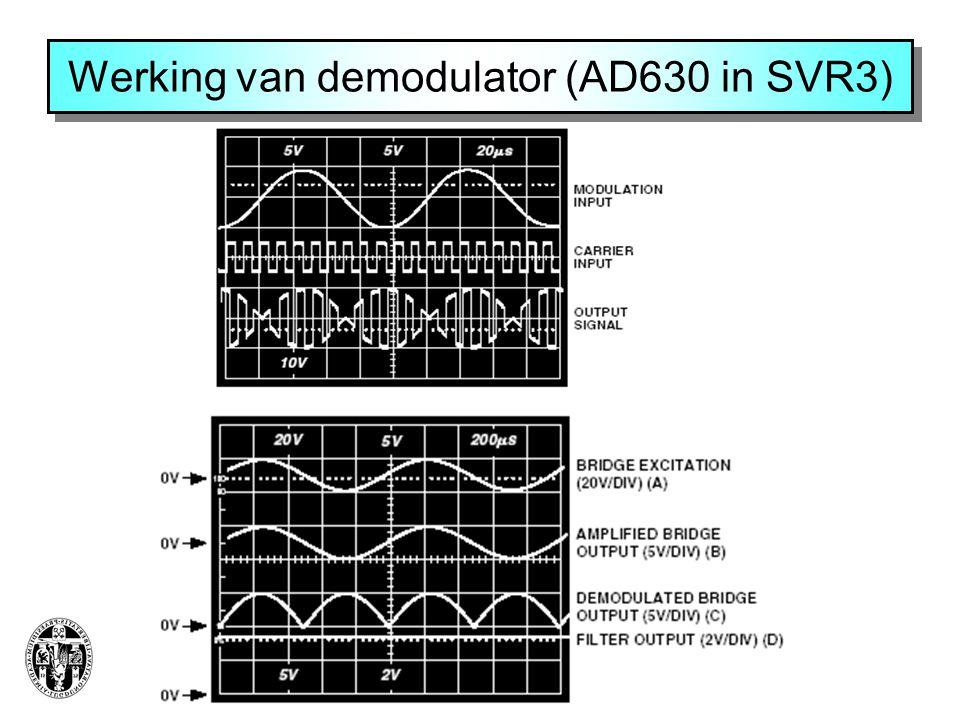 Werking van demodulator (AD630 in SVR3)