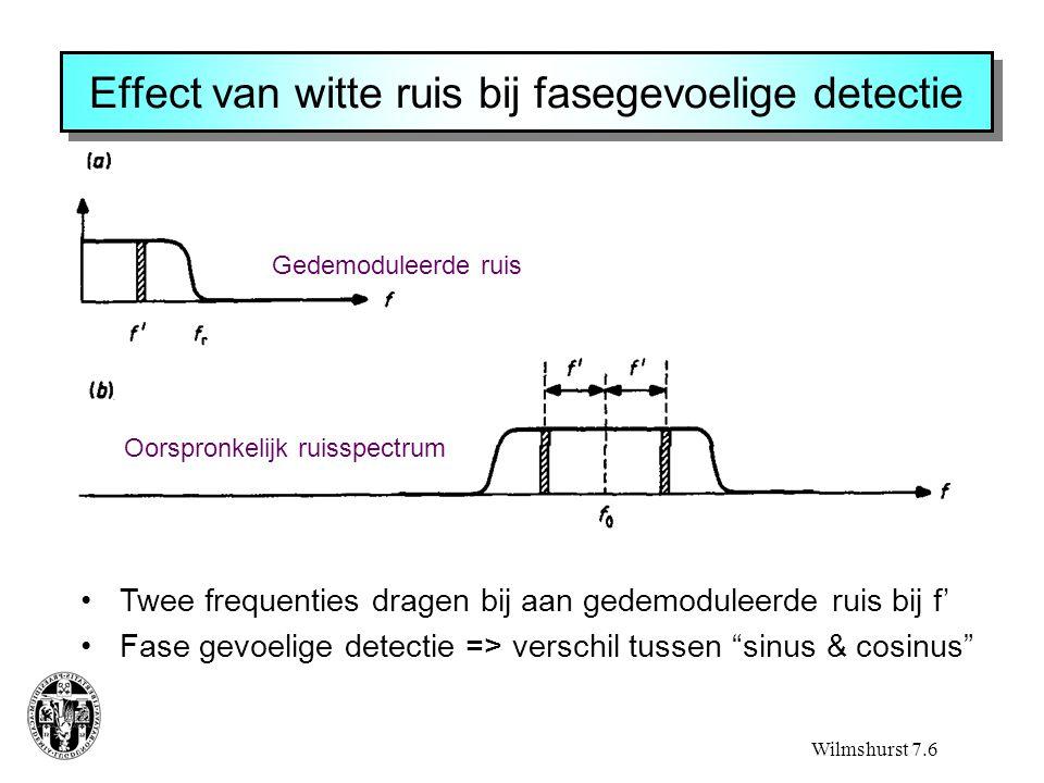 Effect van witte ruis bij fasegevoelige detectie Wilmshurst 7.6 Twee frequenties dragen bij aan gedemoduleerde ruis bij f' Fase gevoelige detectie =>