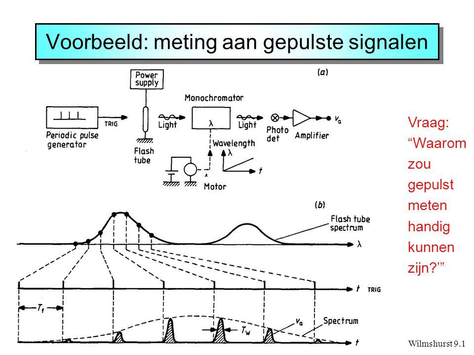 """Voorbeeld: meting aan gepulste signalen Wilmshurst 9.1 Vraag: """"Waarom zou gepulst meten handig kunnen zijn?'"""""""