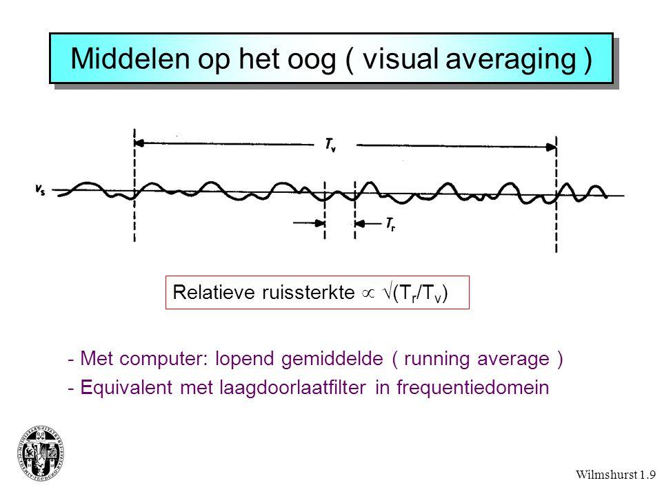 Middelen op het oog ( visual averaging ) Relatieve ruissterkte   (T r /T v ) - Met computer: lopend gemiddelde ( running average ) - Equivalent met