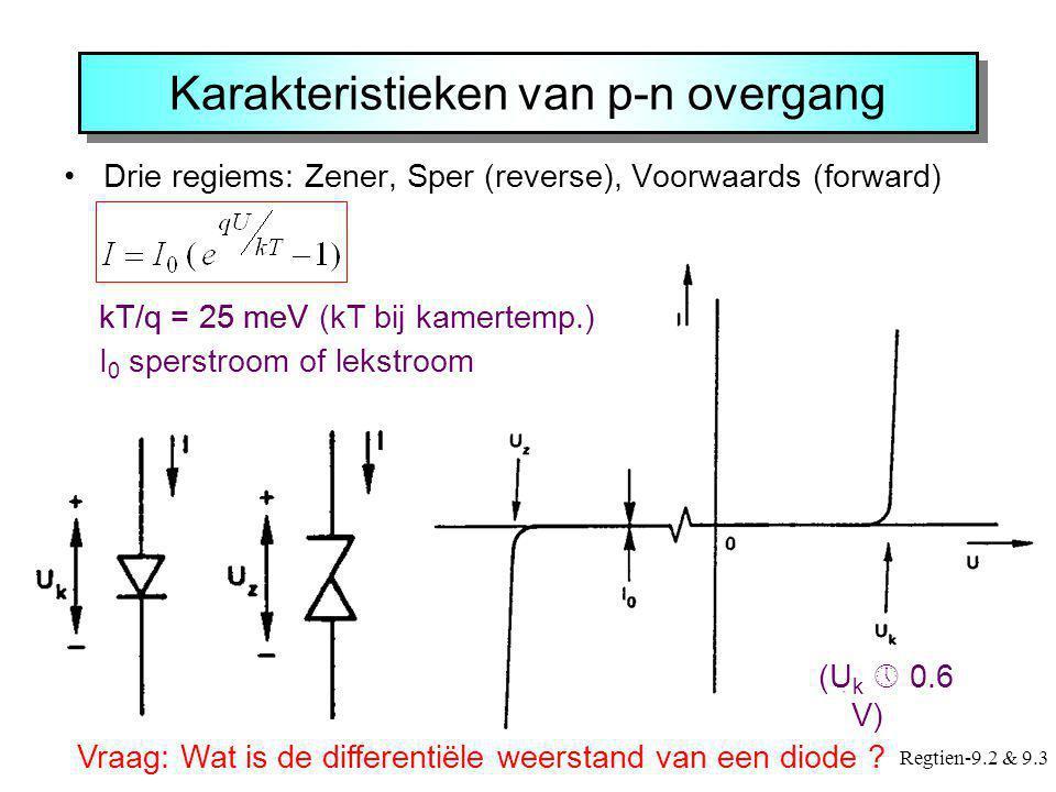 Karakteristieken van p-n overgang Drie regiems: Zener, Sper (reverse), Voorwaards (forward) Regtien-9.2 & 9.3 I 0 sperstroom of lekstroom kT/q = 25 me