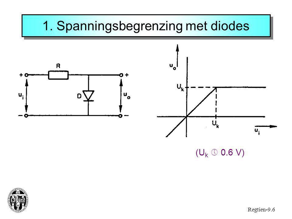 1. Spanningsbegrenzing met diodes Regtien-9.6 (U k  0.6 V)