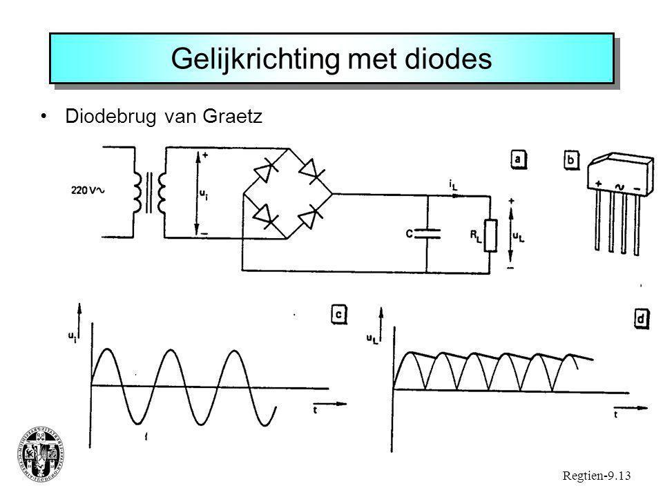 Gelijkrichting met diodes Diodebrug van Graetz Regtien-9.13
