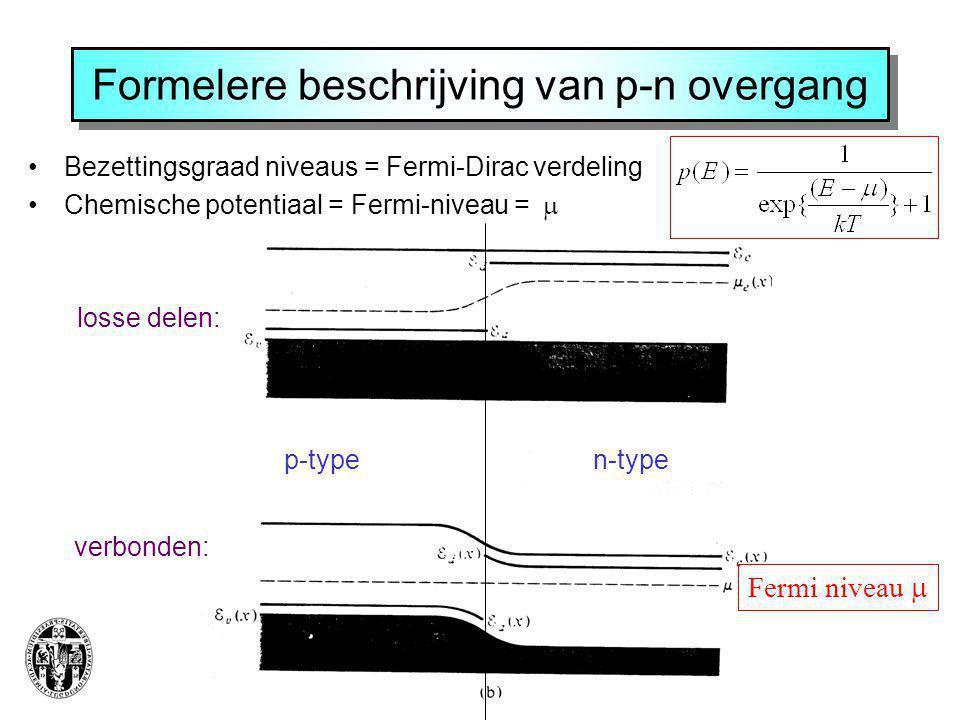 Formelere beschrijving van p-n overgang Bezettingsgraad niveaus = Fermi-Dirac verdeling Chemische potentiaal = Fermi-niveau =  p-type n-type losse d