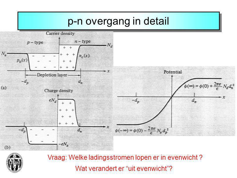 """p-n overgang in detail Vraag: Welke ladingsstromen lopen er in evenwicht ? Wat verandert er """"uit evenwicht""""?"""