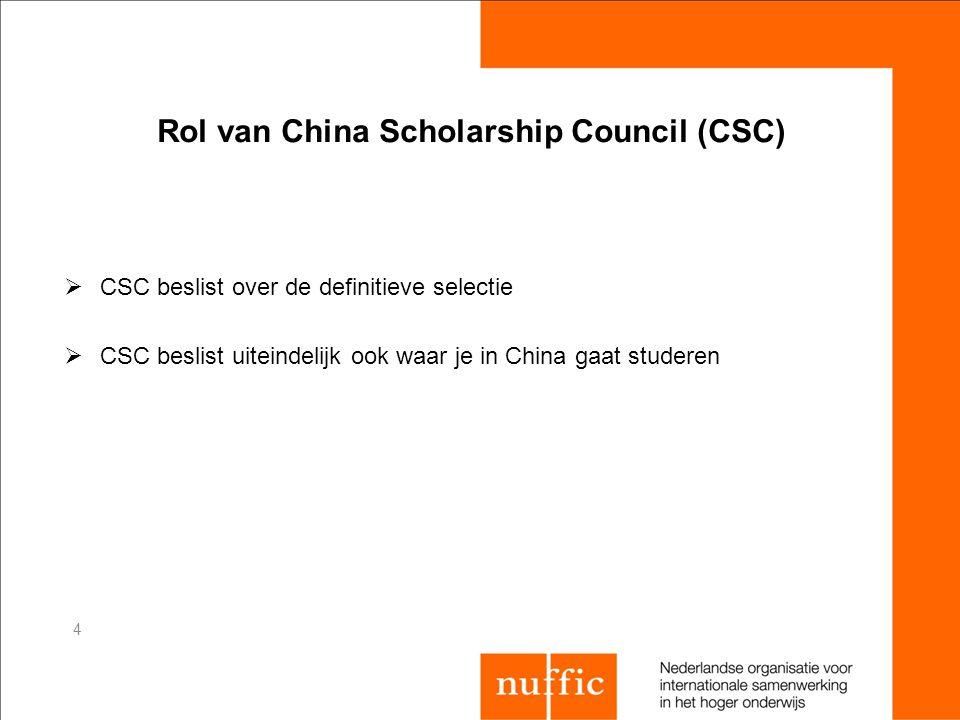 En dan: Wie kan naar China met deze beurs.