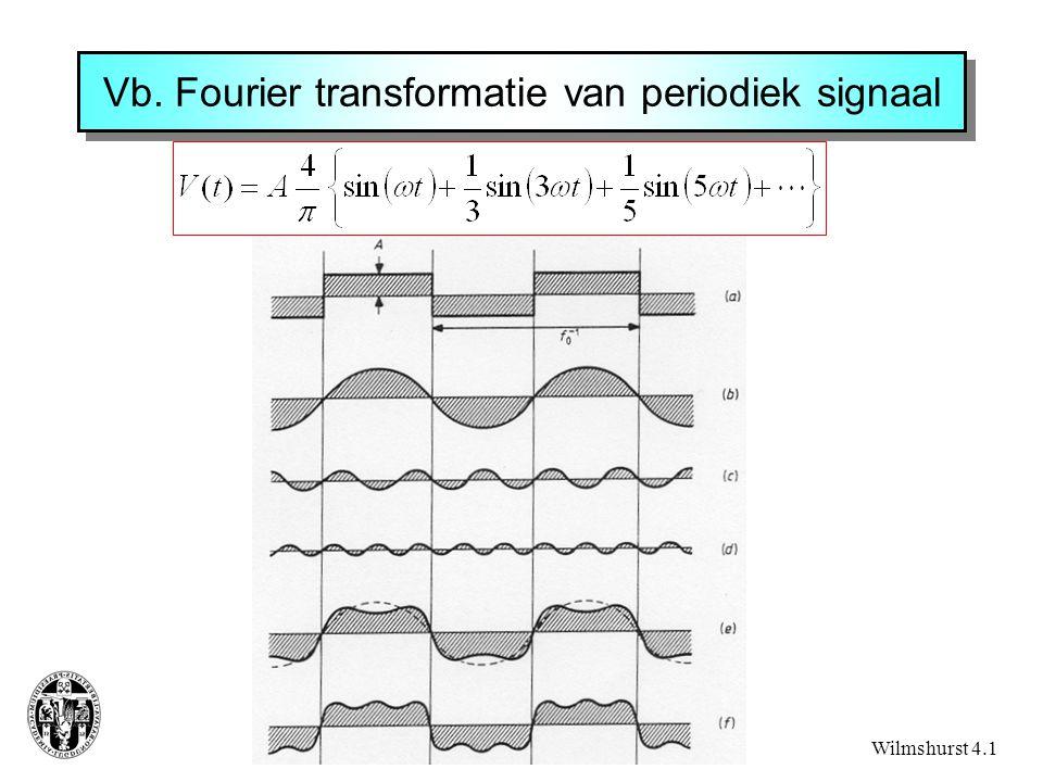 Vb. Fourier transformatie van periodiek signaal Wilmshurst 4.1