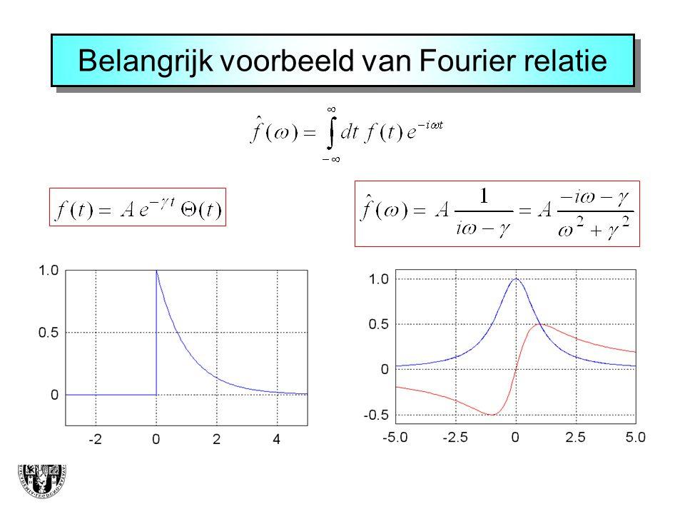 Belangrijk voorbeeld van Fourier relatie