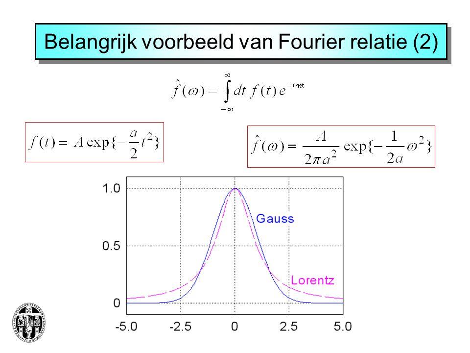 Belangrijk voorbeeld van Fourier relatie (2)