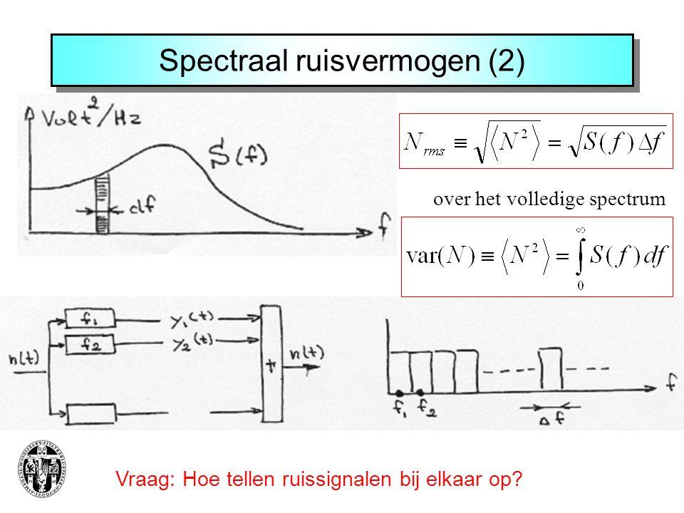 Spectraal ruisvermogen (2) Vraag: Hoe tellen ruissignalen bij elkaar op.