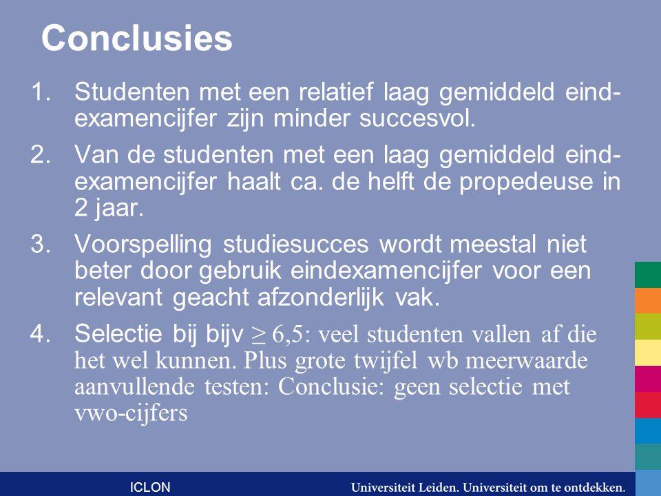 ICLON Conclusies 1.Studenten met een relatief laag gemiddeld eind- examencijfer zijn minder succesvol. 2.Van de studenten met een laag gemiddeld eind-
