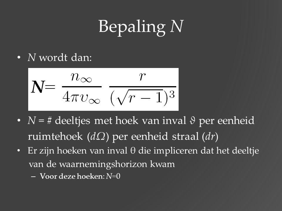 Bepaling N N wordt dan: N = # deeltjes met hoek van inval ϑ per eenheid ruimtehoek (dΩ) per eenheid straal (dr) Er zijn hoeken van inval θ die implice