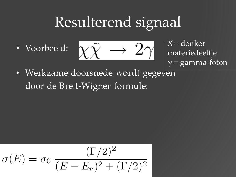 Resulterend signaal Voorbeeld: Werkzame doorsnede wordt gegeven door de Breit-Wigner formule: Χ = donker materiedeeltje γ = gamma-foton