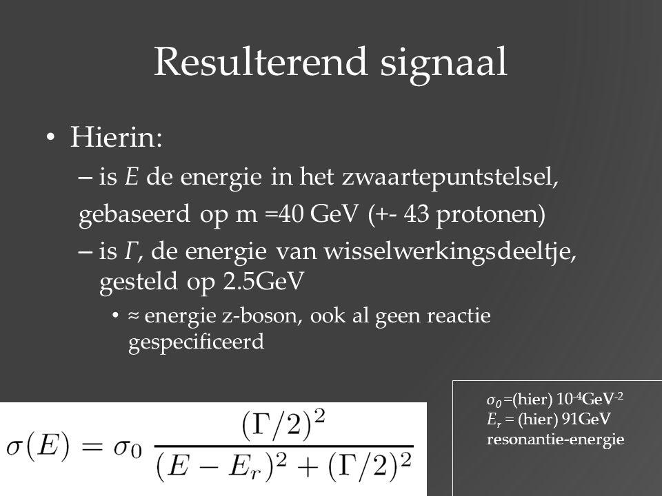 Resulterend signaal Hierin: – is E de energie in het zwaartepuntstelsel, gebaseerd op m =40 GeV (+- 43 protonen) – is Γ, de energie van wisselwerkings