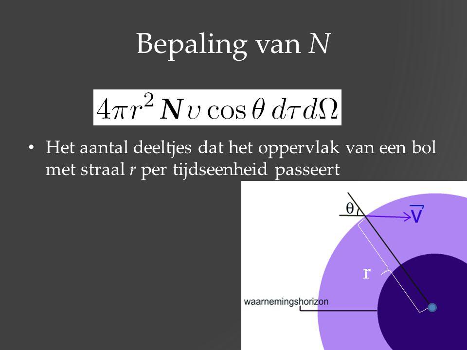Bepaling van N Het aantal deeltjes dat het oppervlak van een bol met straal r per tijdseenheid passeert N r