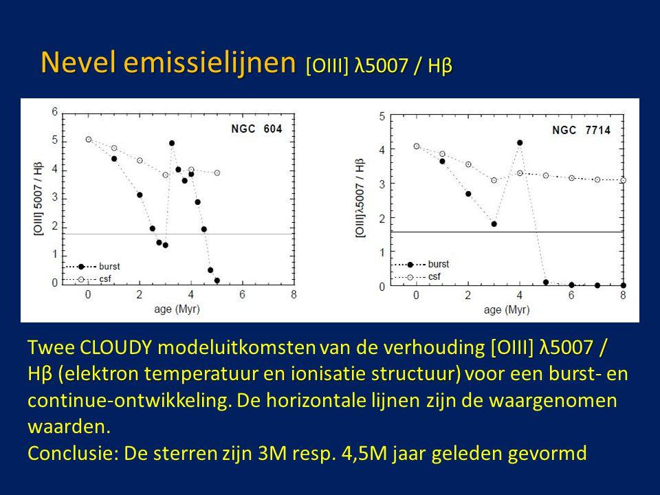 Nevel emissielijnen [OIII] λ5007 / Hβ [OIII] λ5007 / Hβ (elektron temperatuur en ionisatie structuur) Twee CLOUDY modeluitkomsten van de verhouding [OIII] λ5007 / Hβ (elektron temperatuur en ionisatie structuur) voor een burst- en continue-ontwikkeling.
