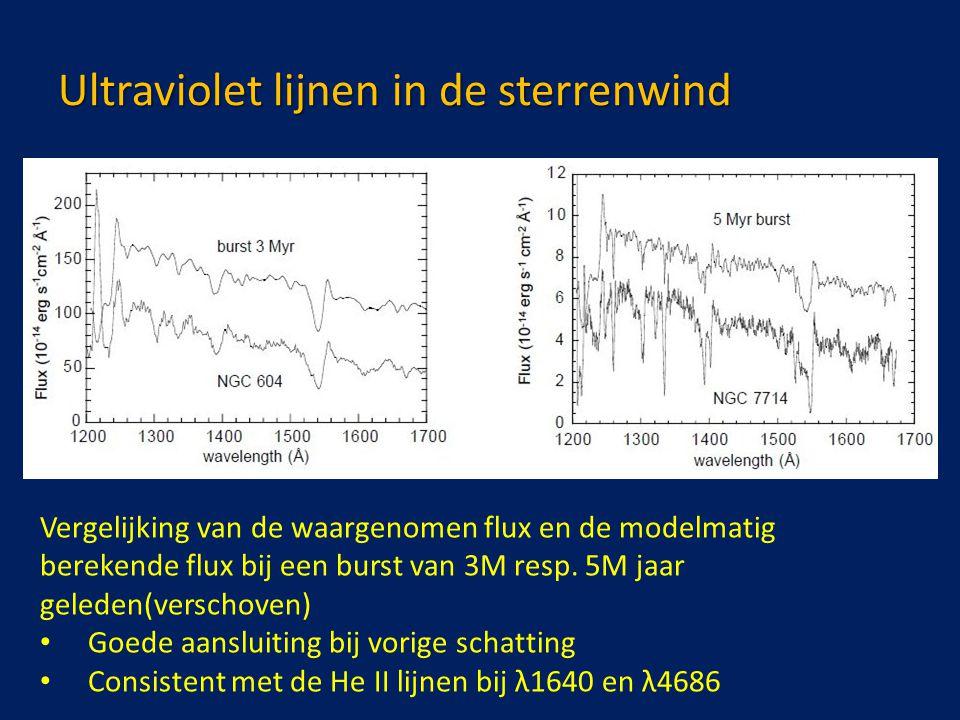 Ultraviolet lijnen in de sterrenwind Vergelijking van de waargenomen flux en de modelmatig berekende flux bij een burst van 3M resp.