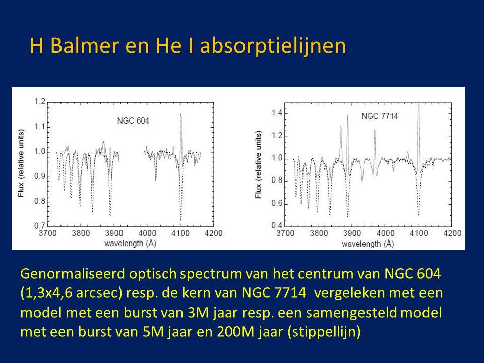H Balmer en He I absorptielijnen Genormaliseerd optisch spectrum van het centrum van NGC 604 (1,3x4,6 arcsec) resp.