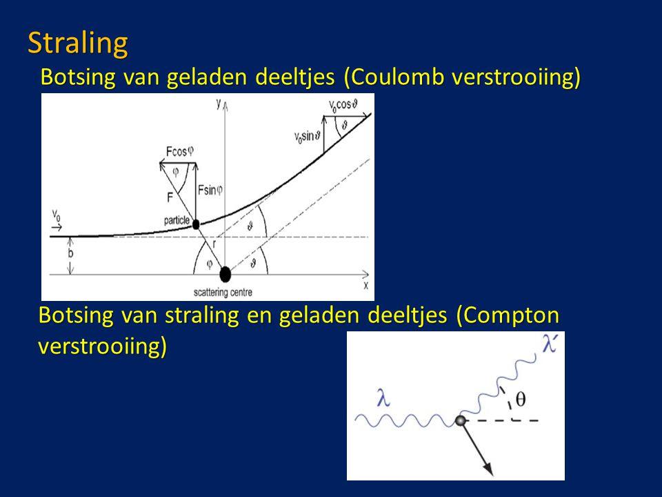 Straling Botsing van geladen deeltjes (Coulomb verstrooiing) Botsing van straling en geladen deeltjes (Compton verstrooiing)