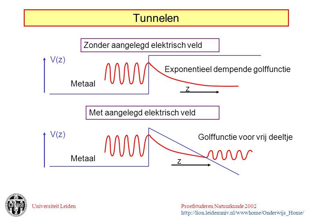 Universiteit LeidenProefstuderen Natuurkunde 2002 http://lion.leidenuniv.nl/wwwhome/Onderwijs_Home/ Tunnelen Met aangelegd elektrisch veld Zonder aang