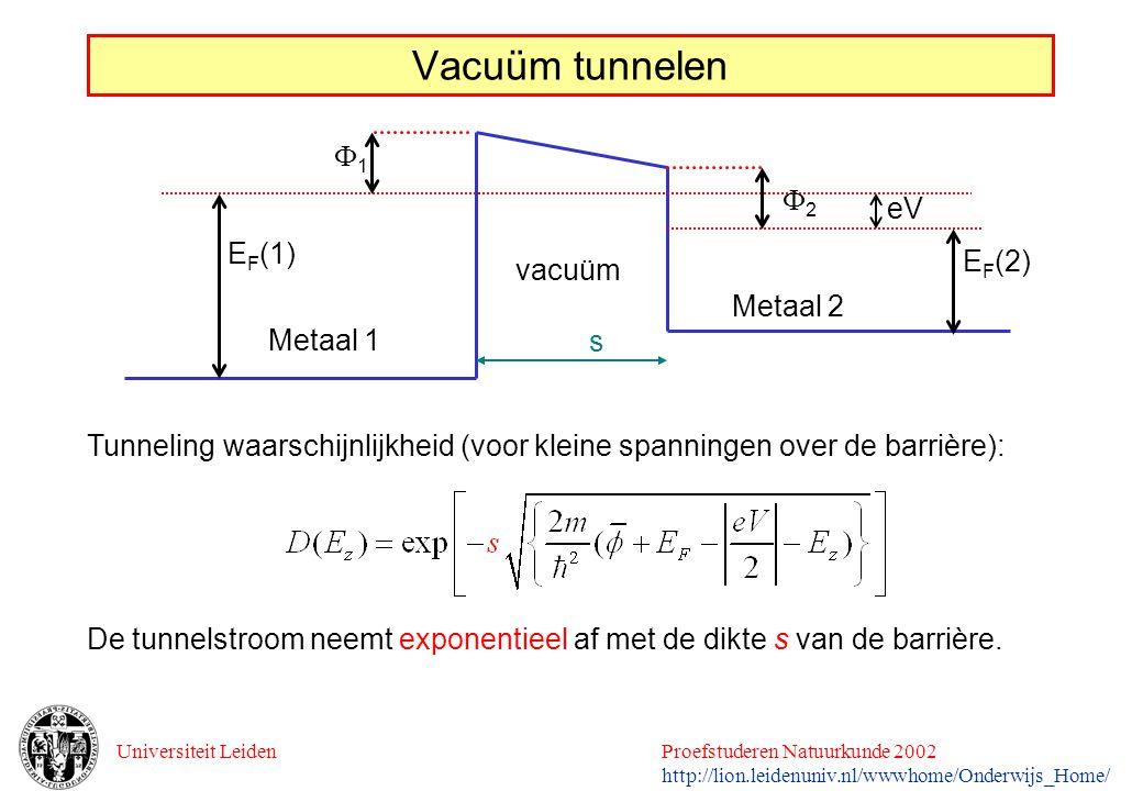 Universiteit LeidenProefstuderen Natuurkunde 2002 http://lion.leidenuniv.nl/wwwhome/Onderwijs_Home/ Vacuüm tunnelen Tunneling waarschijnlijkheid (voor