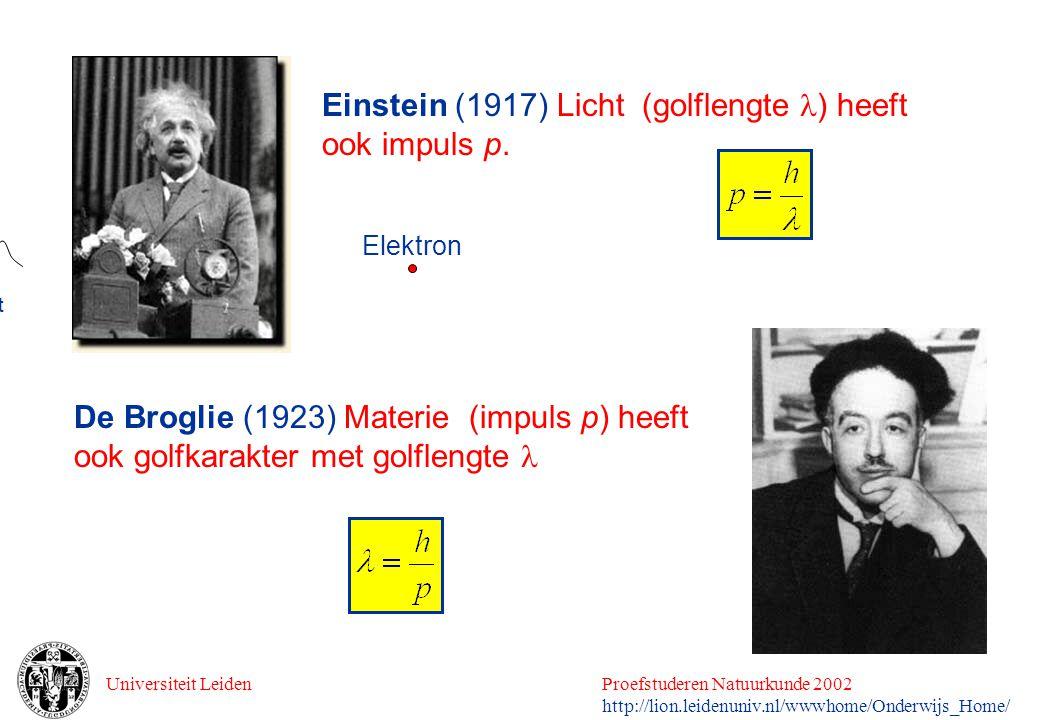 Universiteit LeidenProefstuderen Natuurkunde 2002 http://lion.leidenuniv.nl/wwwhome/Onderwijs_Home/ De Broglie (1923) Materie (impuls p) heeft ook gol