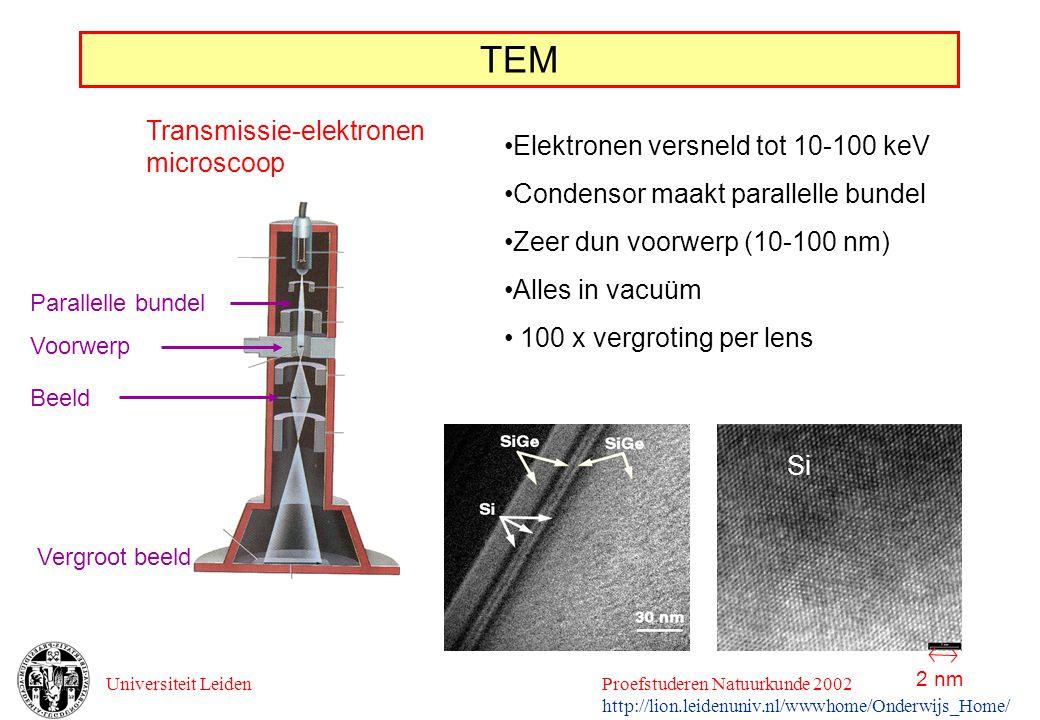 Universiteit LeidenProefstuderen Natuurkunde 2002 http://lion.leidenuniv.nl/wwwhome/Onderwijs_Home/ TEM Transmissie-elektronen microscoop Parallelle b
