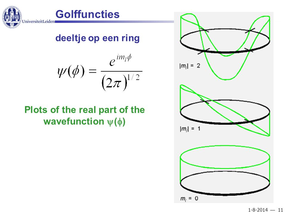 1-8-2014  11 Plots of the real part of the wavefunction  (  ) Golffuncties deeltje op een ring