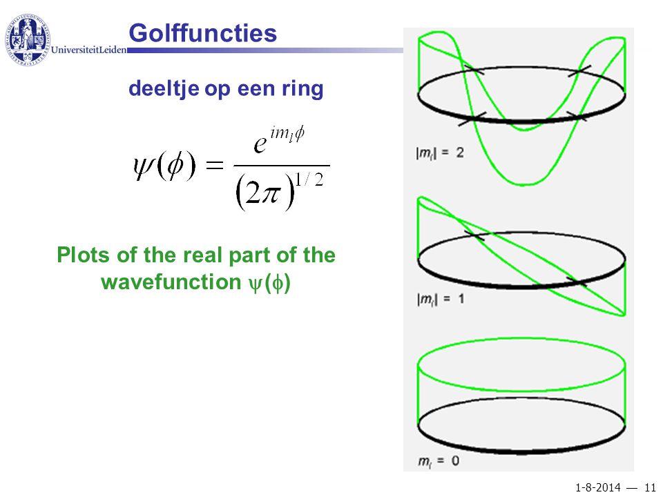 1-8-2014  11 Plots of the real part of the wavefunction  (  ) Golffuncties deeltje op een ring