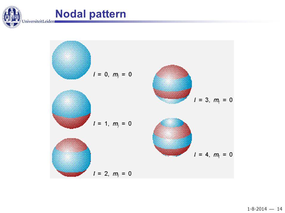 1-8-2014  14 Nodal pattern