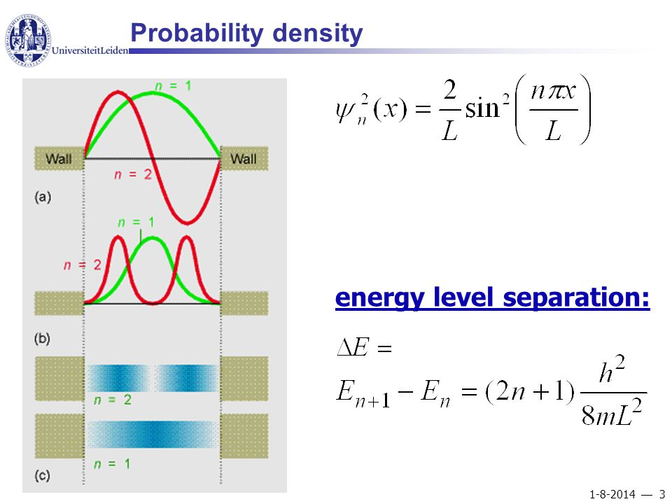 1-8-2014  3 Probability density energy level separation: