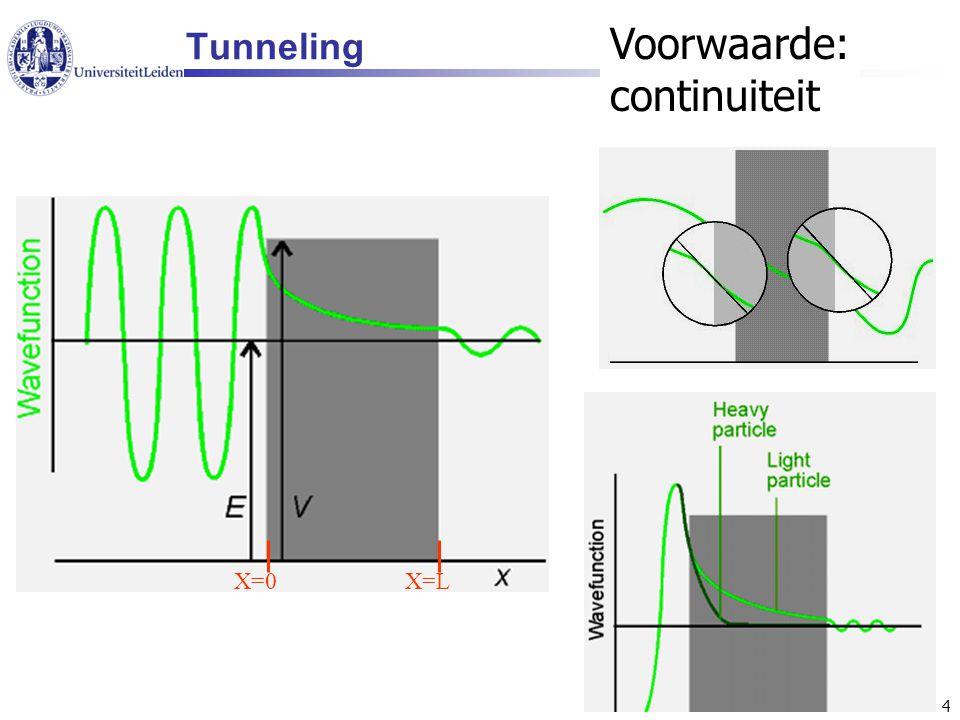 1-8-2014  4 Tunneling X=0X=L Voorwaarde: continuiteit
