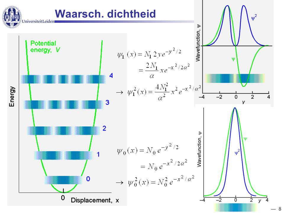 1-8-2014  9 Niet-klassiek gedrag H.O. 0 x tp Classical behavior Quantum behavior x tp