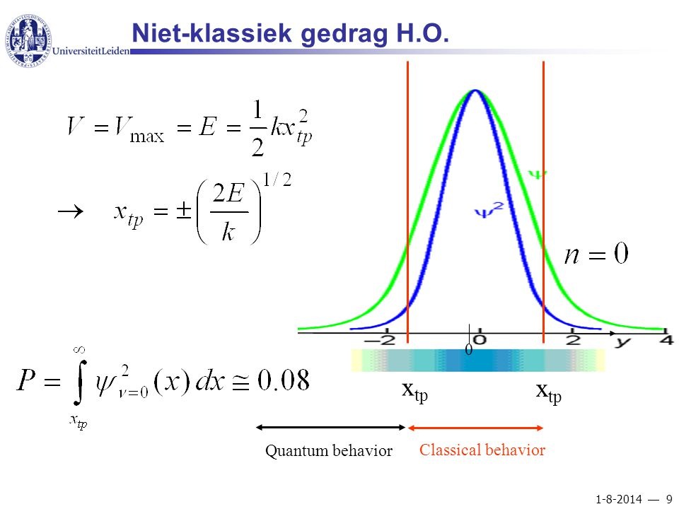 1-8-2014  9 Niet-klassiek gedrag H.O. 0 x tp Classical behavior Quantum behavior x tp