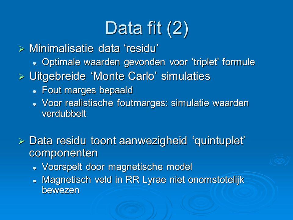 Data fit (2)  Minimalisatie data 'residu' Optimale waarden gevonden voor 'triplet' formule Optimale waarden gevonden voor 'triplet' formule  Uitgebreide 'Monte Carlo' simulaties Fout marges bepaald Fout marges bepaald Voor realistische foutmarges: simulatie waarden verdubbelt Voor realistische foutmarges: simulatie waarden verdubbelt  Data residu toont aanwezigheid 'quintuplet' componenten Voorspelt door magnetische model Voorspelt door magnetische model Magnetisch veld in RR Lyrae niet onomstotelijk bewezen Magnetisch veld in RR Lyrae niet onomstotelijk bewezen
