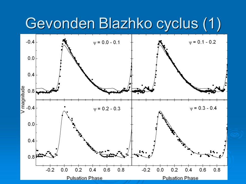 Gevonden Blazhko cyclus (1)