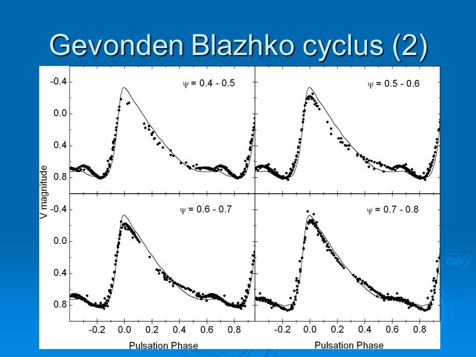 Gevonden Blazhko cyclus (2)