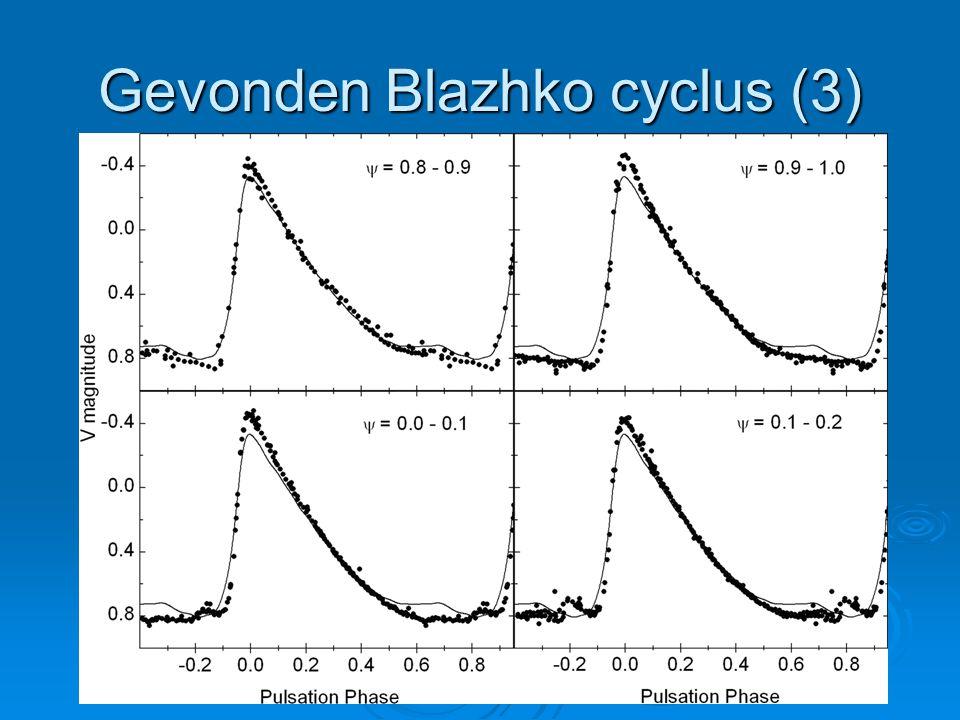 Gevonden Blazhko cyclus (3)