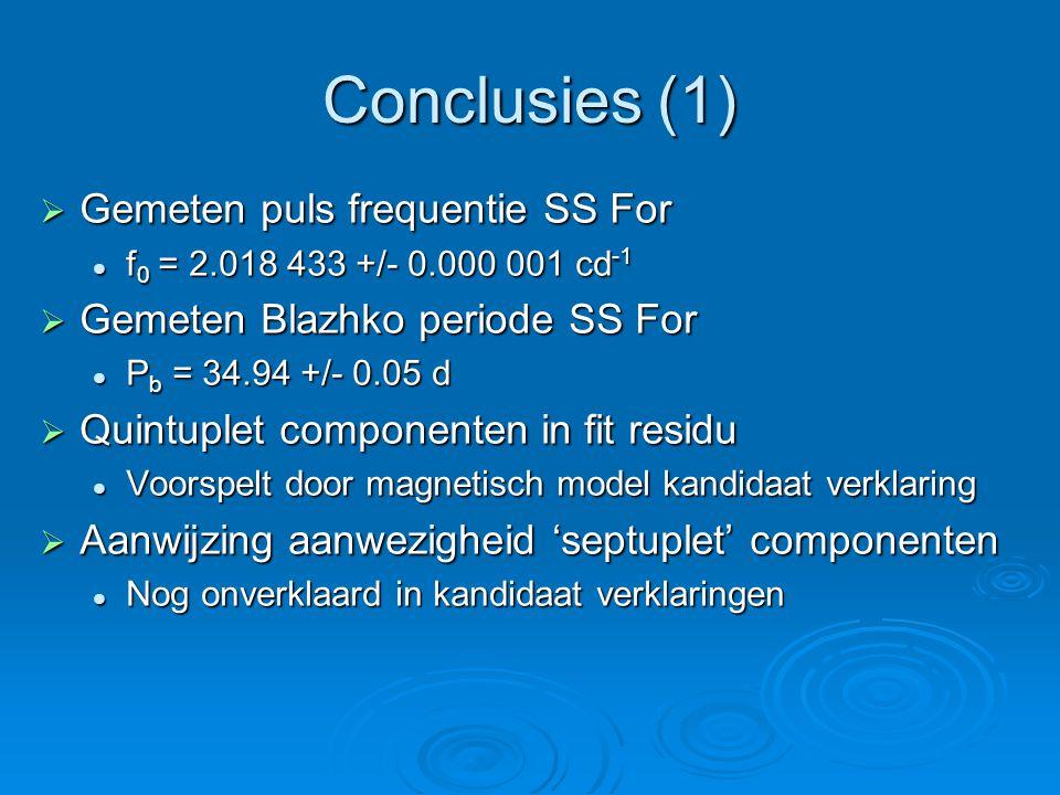 Conclusies (1)  Gemeten puls frequentie SS For f 0 = 2.018 433 +/- 0.000 001 cd -1 f 0 = 2.018 433 +/- 0.000 001 cd -1  Gemeten Blazhko periode SS For P b = 34.94 +/- 0.05 d P b = 34.94 +/- 0.05 d  Quintuplet componenten in fit residu Voorspelt door magnetisch model kandidaat verklaring Voorspelt door magnetisch model kandidaat verklaring  Aanwijzing aanwezigheid 'septuplet' componenten Nog onverklaard in kandidaat verklaringen Nog onverklaard in kandidaat verklaringen