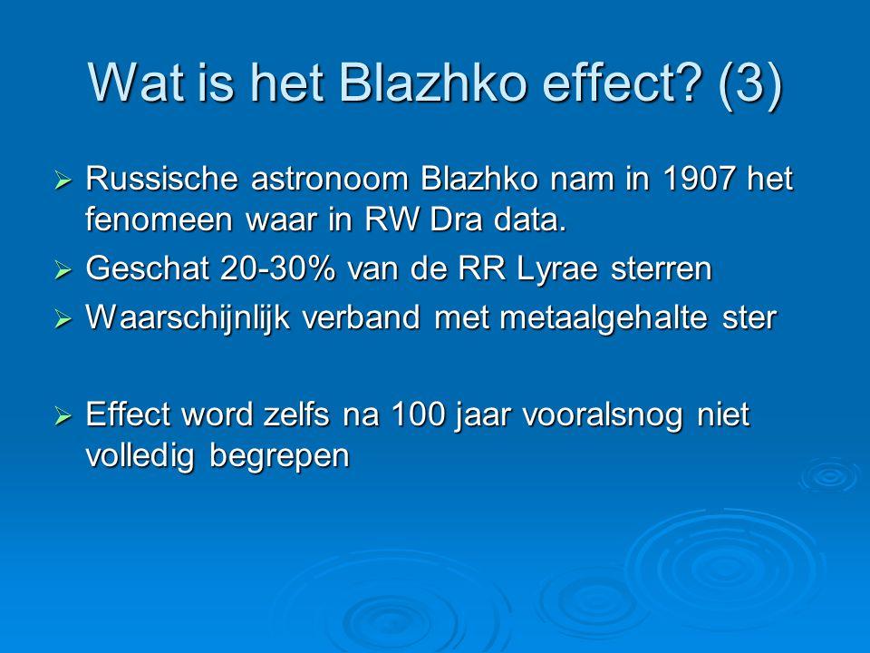 Wat is het Blazhko effect.