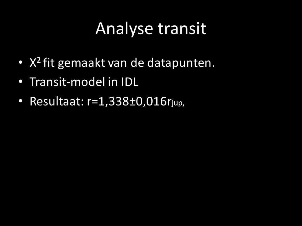 Analyse transit Χ 2 fit gemaakt van de datapunten.