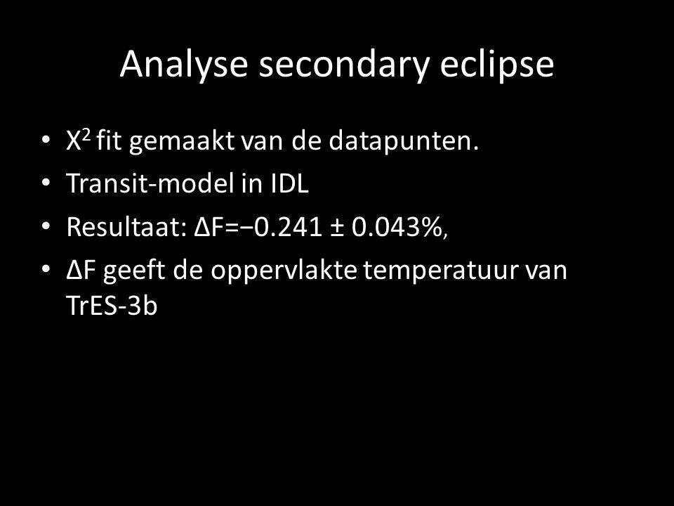 Analyse secondary eclipse Χ 2 fit gemaakt van de datapunten.