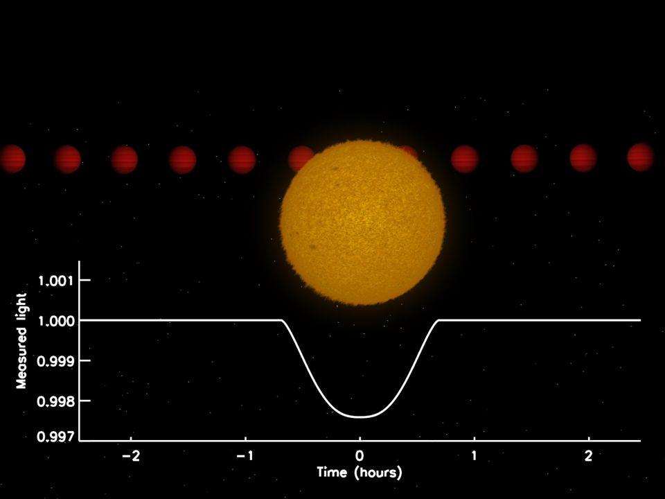 Analyse secondary eclipse Gebruik referentiester om de lichtcurve van TrES-3b te corrigeren.
