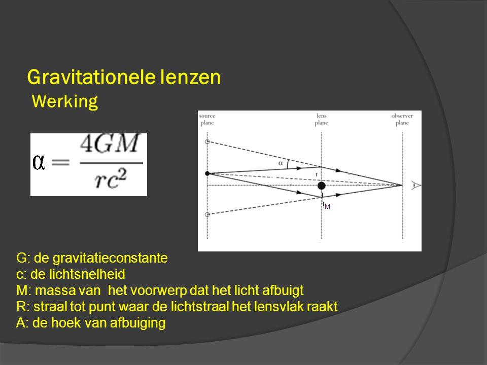 Gravitationele lenzen Werking G: de gravitatieconstante c: de lichtsnelheid M: massa van het voorwerp dat het licht afbuigt R: straal tot punt waar de lichtstraal het lensvlak raakt Α: de hoek van afbuiging