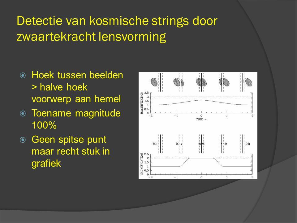 Detectie van kosmische strings door zwaartekracht lensvorming  Hoek tussen beelden > halve hoek voorwerp aan hemel  Toename magnitude 100%  Geen spitse punt maar recht stuk in grafiek